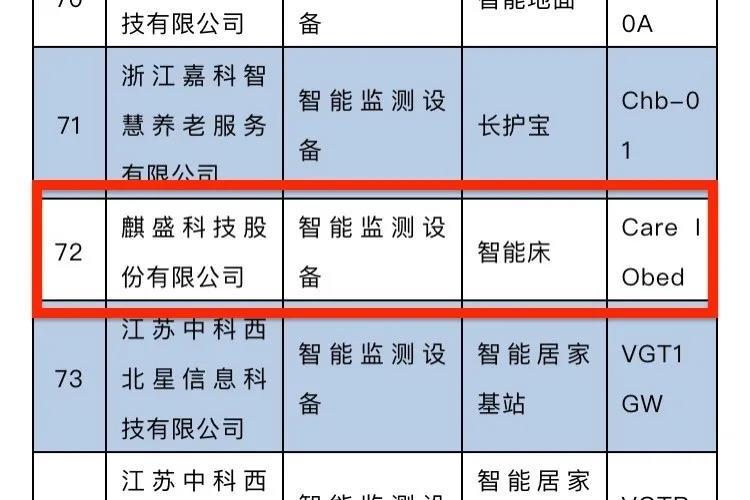 麒盛智能床入选《智慧健康养老产品及服务推广目录》